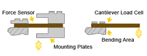 Side Mount Diagram