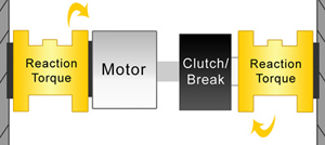 torque sensor sizing