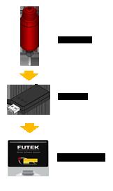 LPM200 Diagram