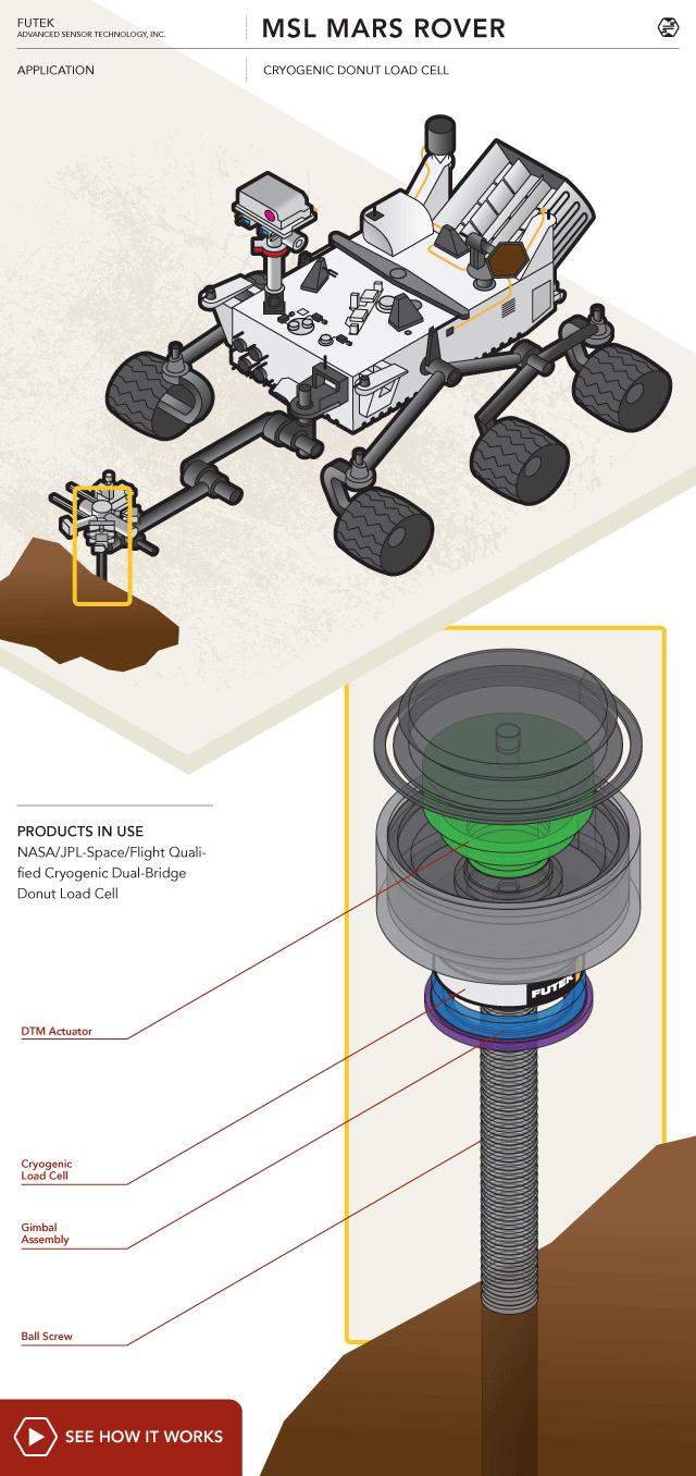 MLS Mars Rover