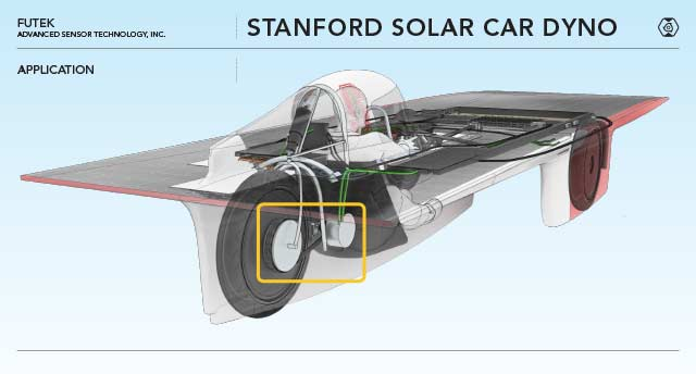 Stanford Solar Car Dyno - See how it works