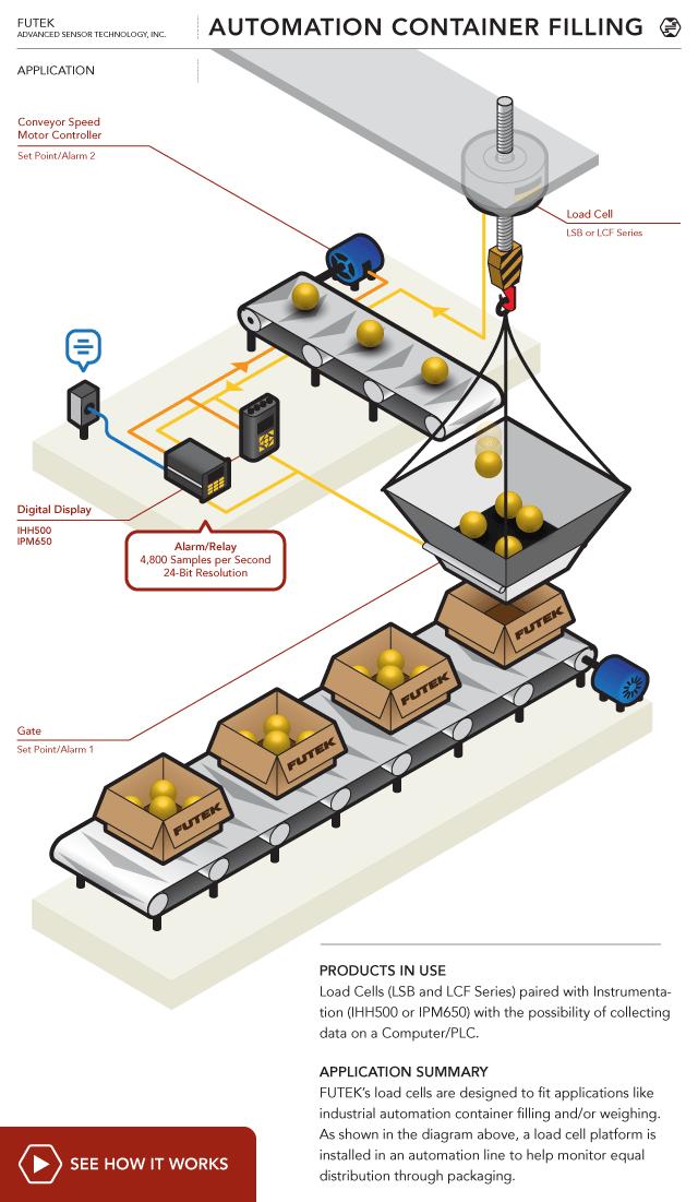 Torque/Motor Test Stand