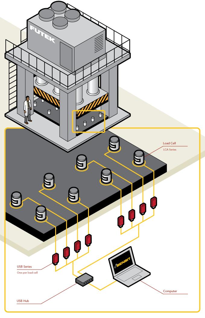 press in force measurement