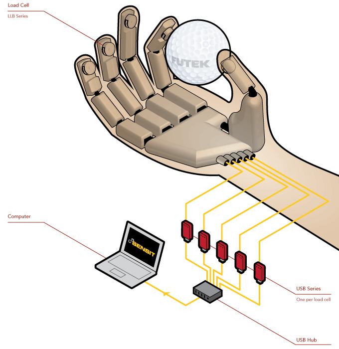 tactile sensing measurement