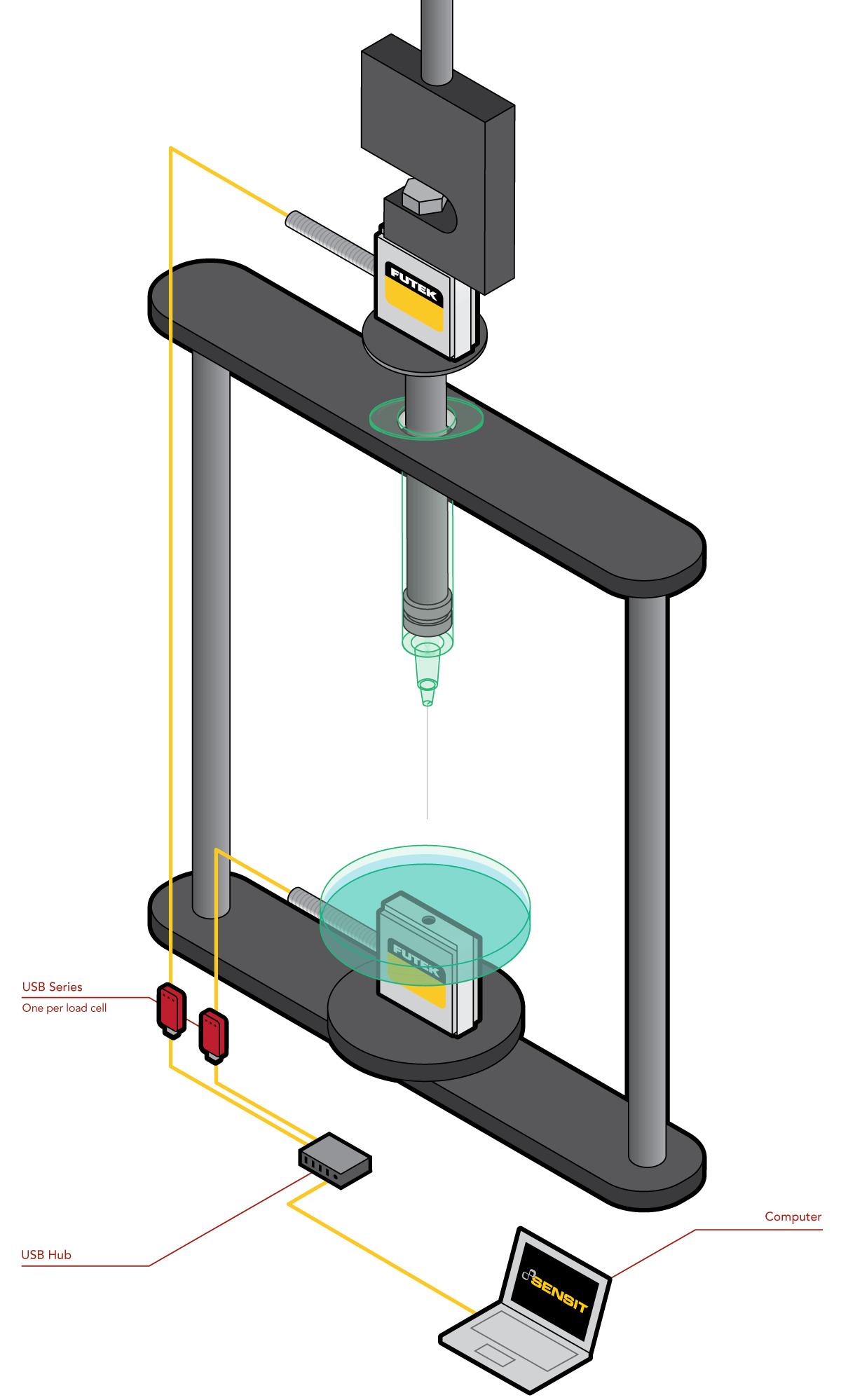 Syringe Test Stand