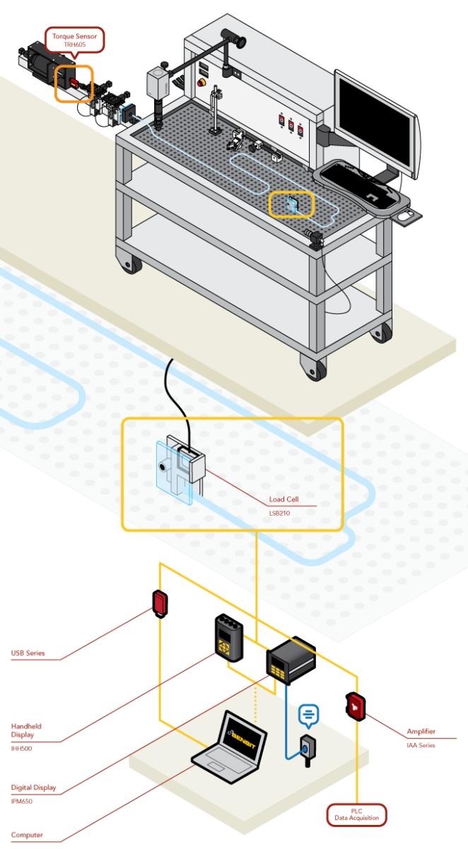 Catheter Track Force Test