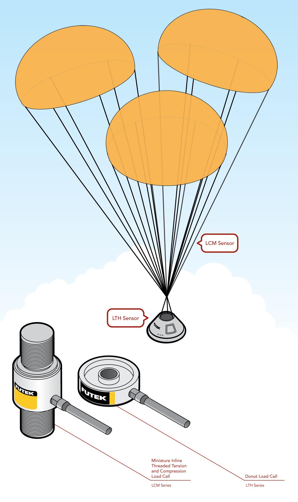 Orion Deployment Mechanism