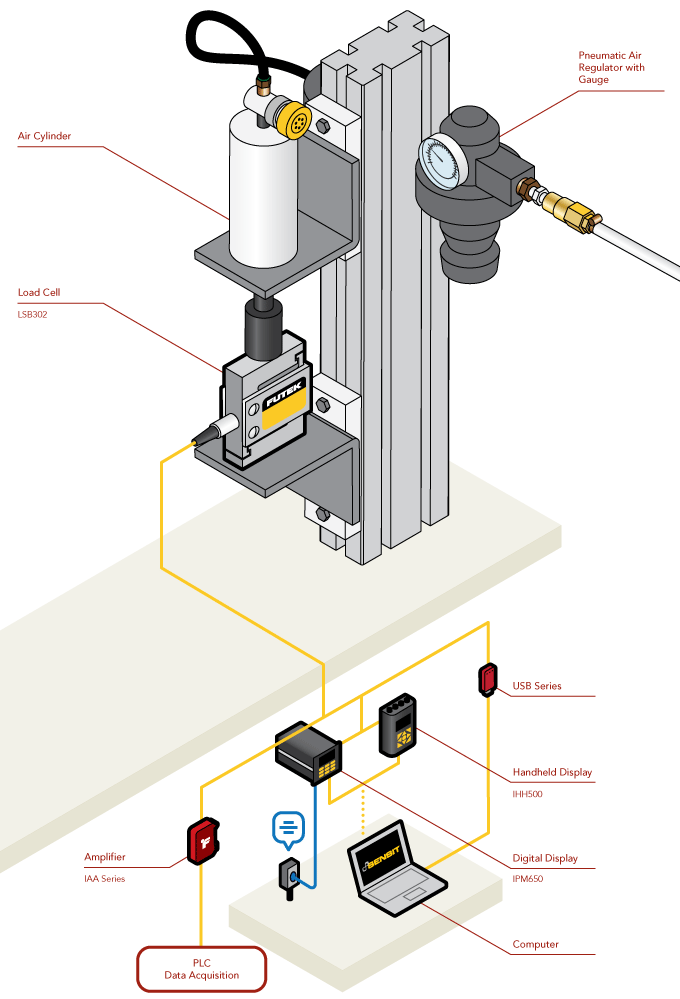Reliability Test Stand