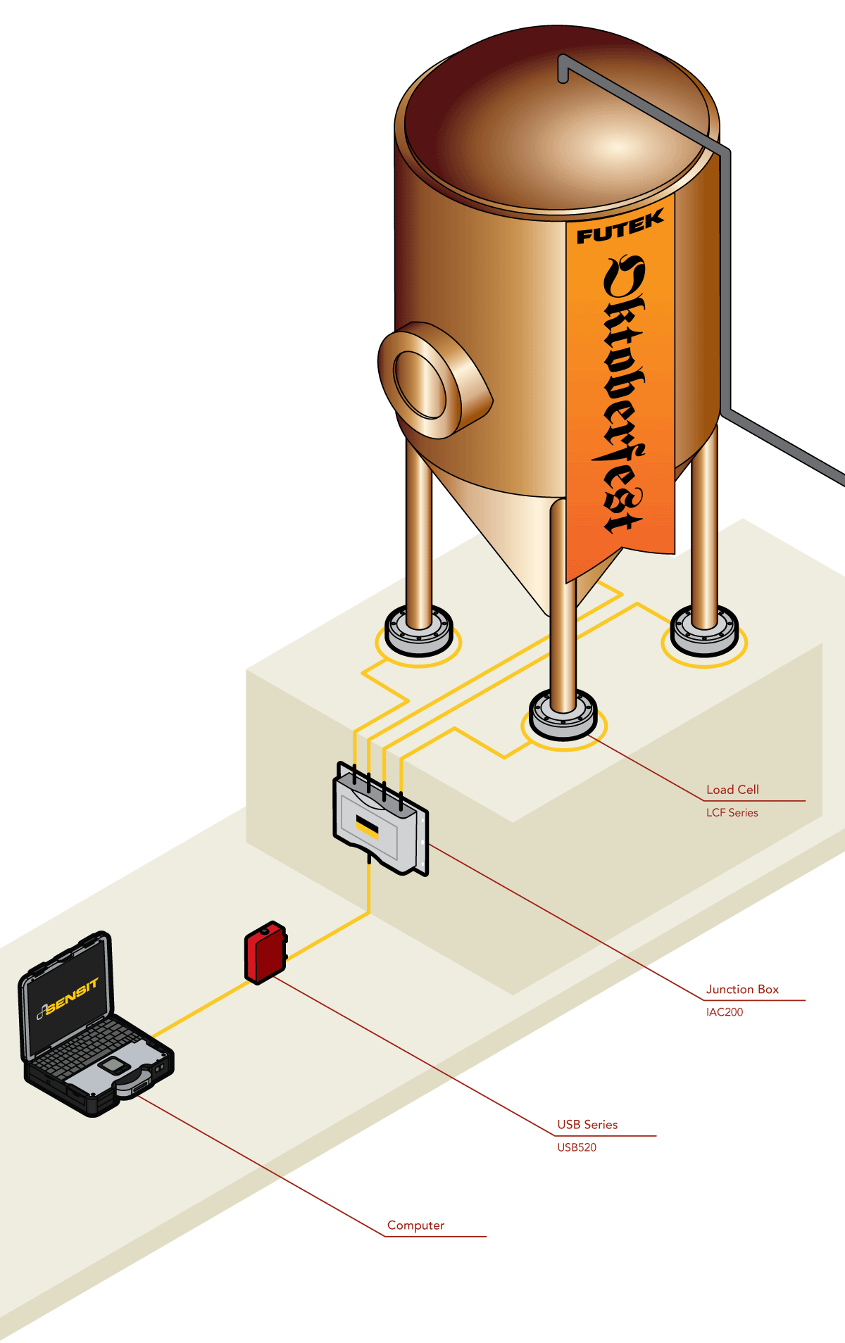 load cells for breweries tanks silo
