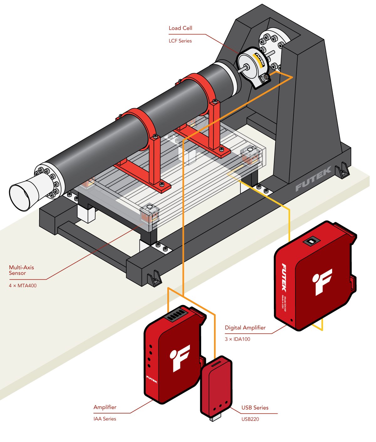 rocket motor engine thrust test stand measurement