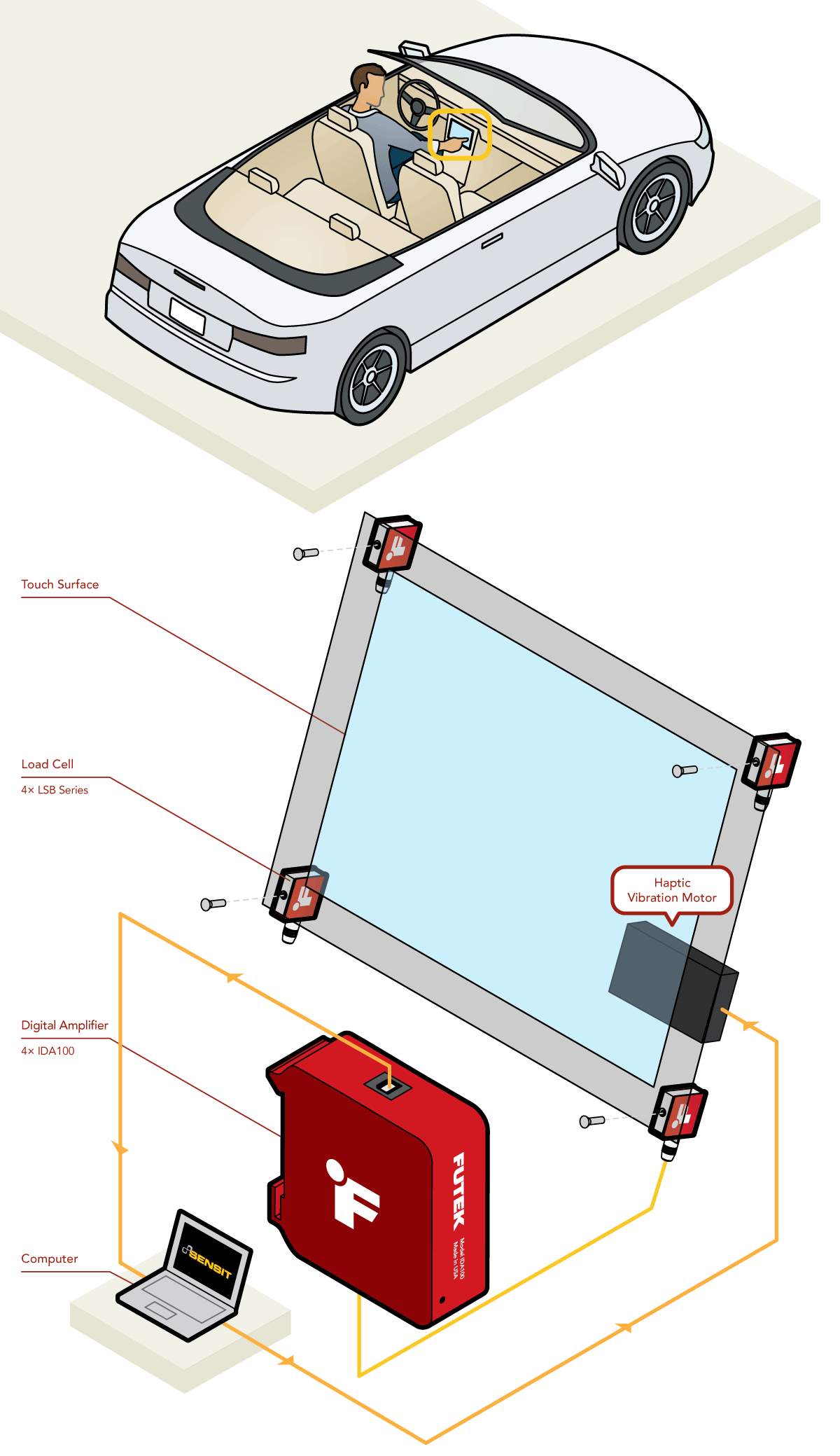 Touchscreen Haptic Feedback