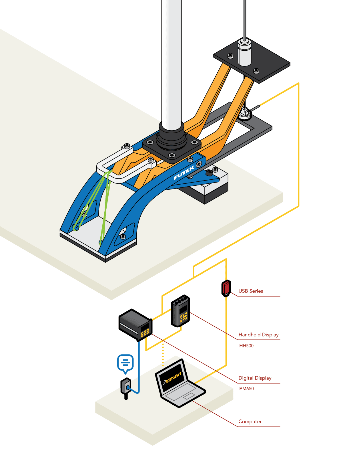 Prosthetic Foot Emulator