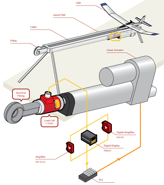 UAV Launcher Force