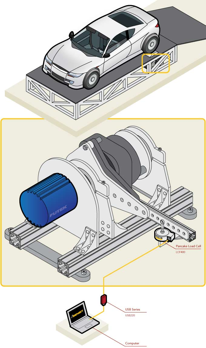 Engine dyno Dynamometer Load Cell car chassis dyno