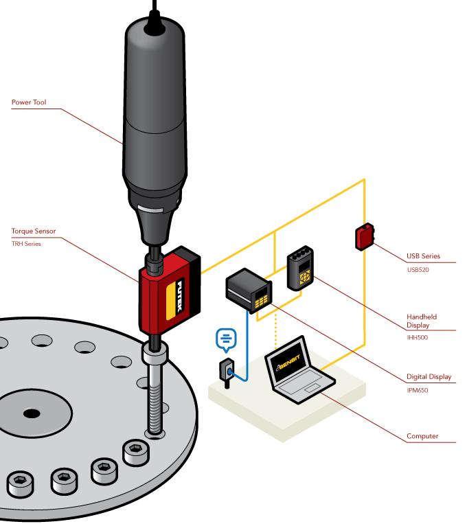 Power Tool Measurement