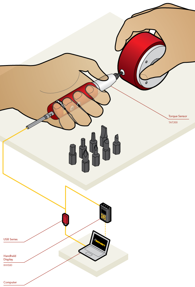 miniature torque electrical torque screwdriver