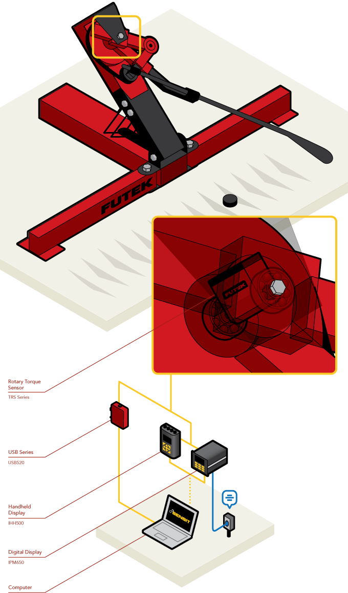 automation force sensor