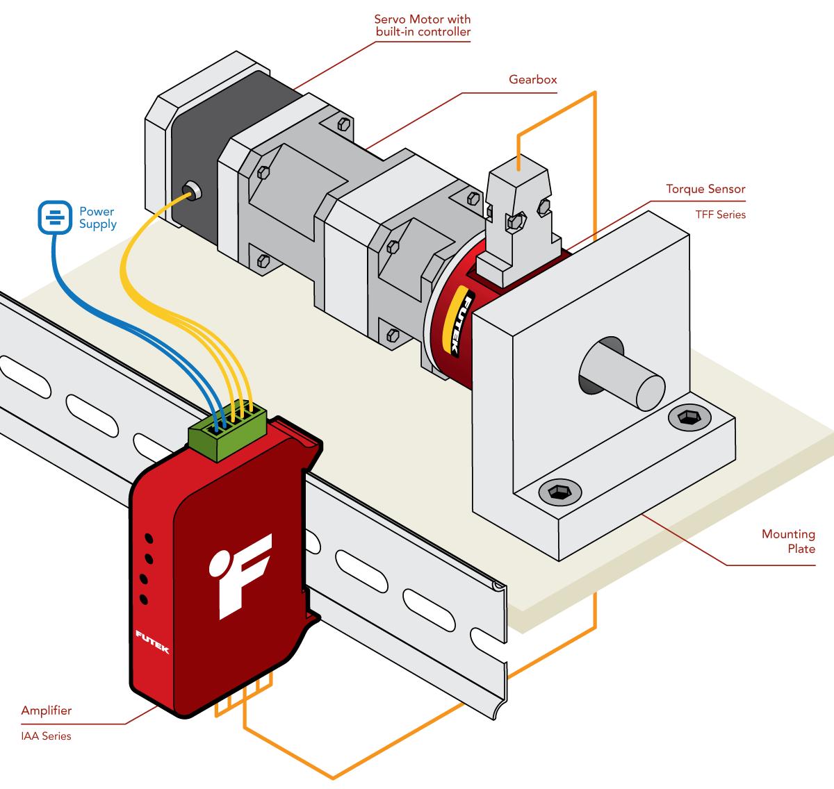 torque control of servo motor torque feedback control