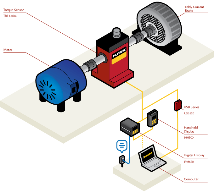 how to measure torque of a motor torque testing stand