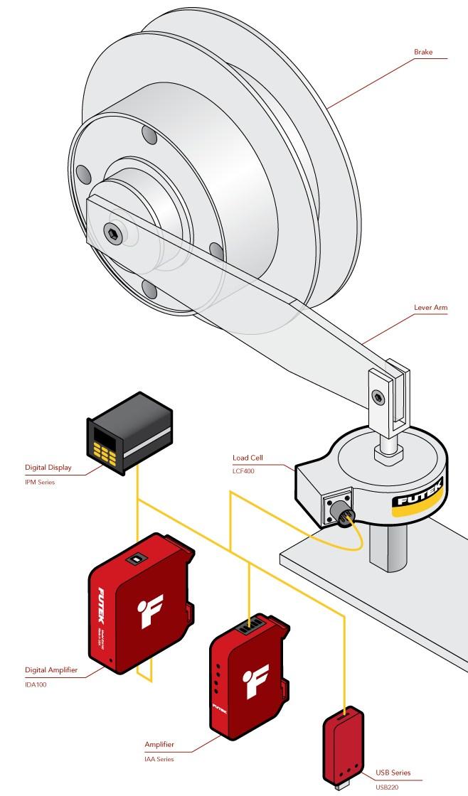 Load Cell Torque Measurement