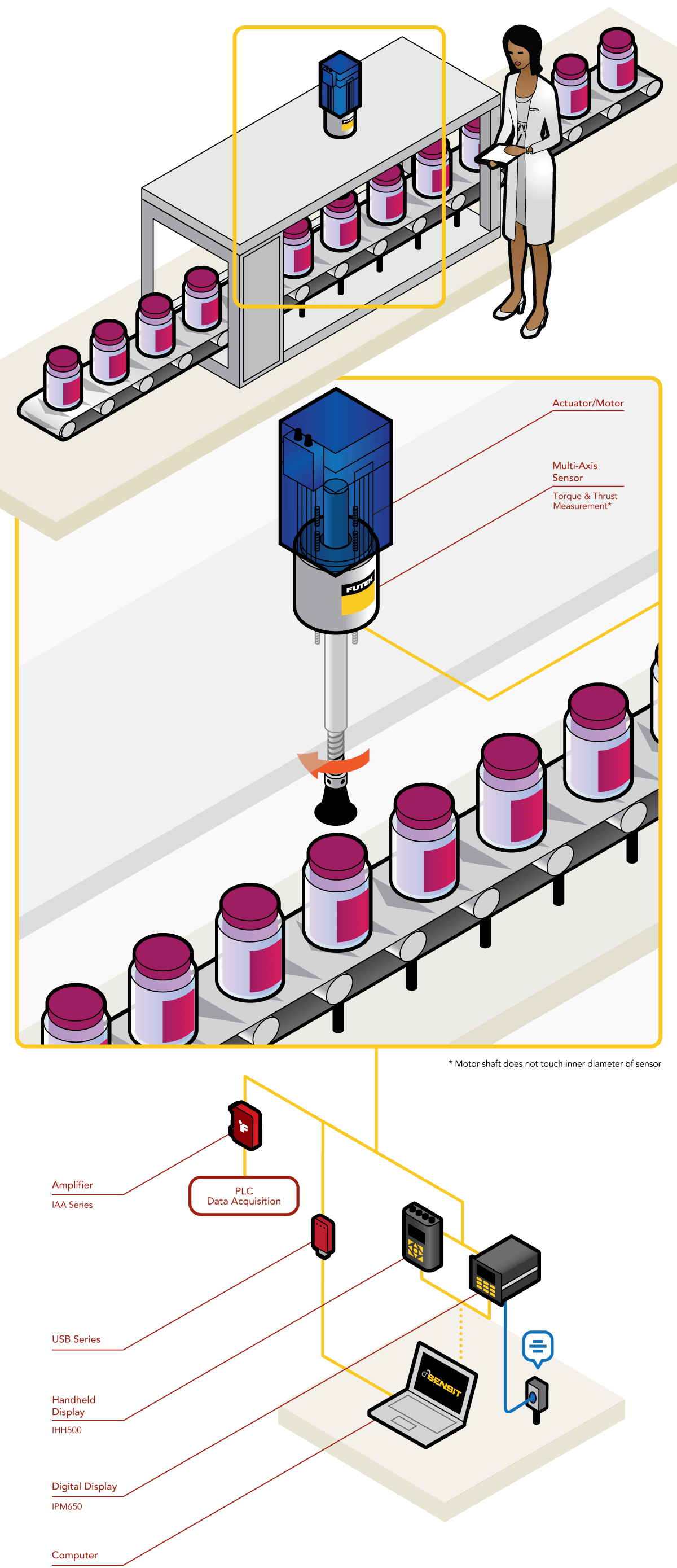 Automated Capping Press