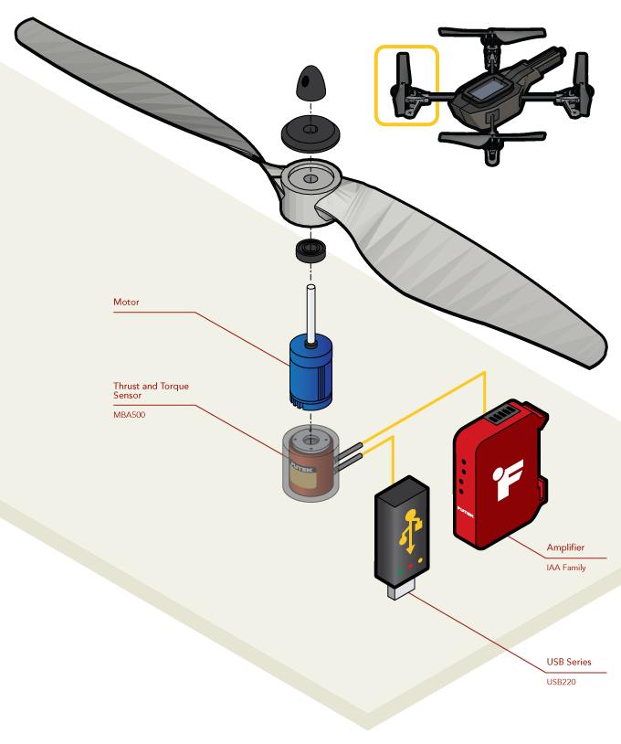 Quadcopter Propeller Testing