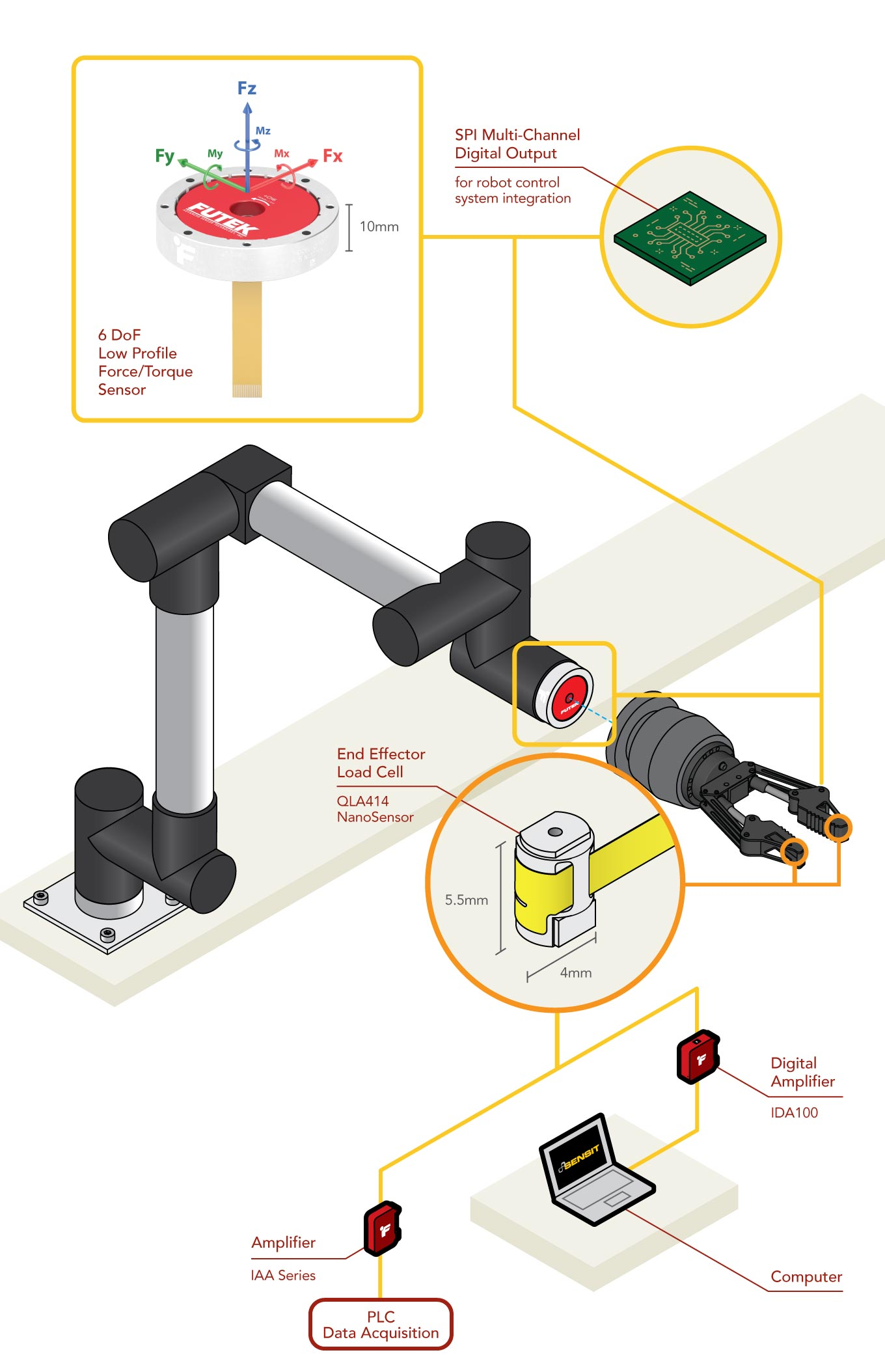 6 Axis Force Sensor 6 DoF Force Torque Load Cell Sensor