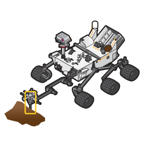 MSL Mars Rover Cryogenic Multi-Axis