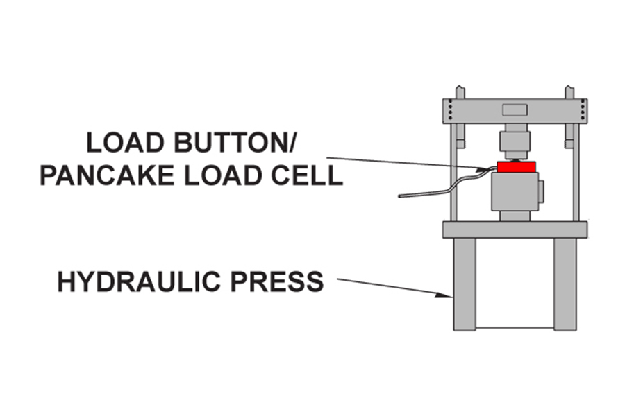 Miniature Threaded Load Button