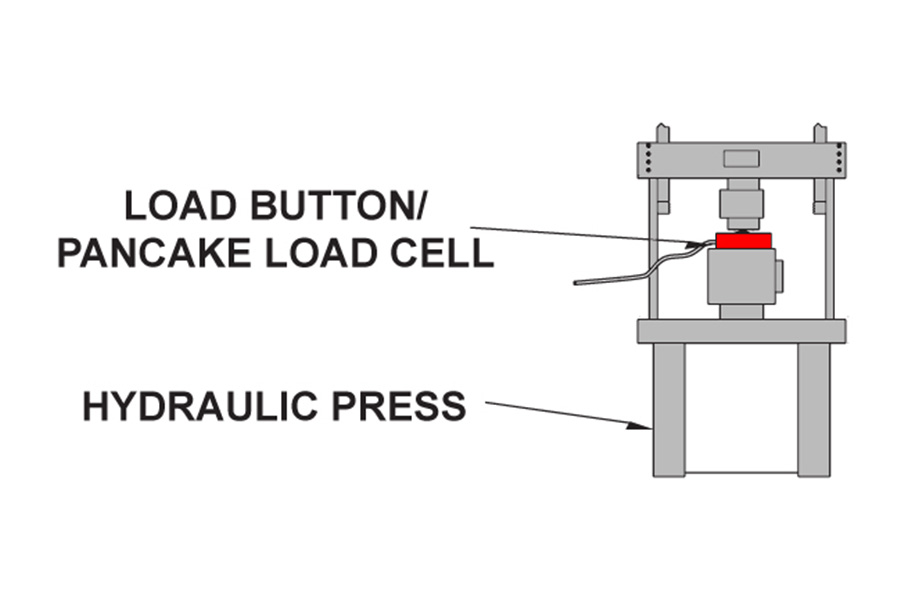 Miniature Load Button with Threaded/Tapped Holes