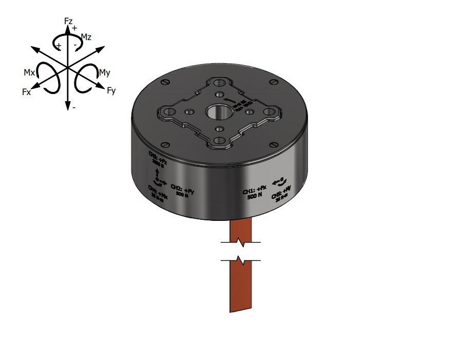 High Stiffness 6 Axis Load/Torque Sensor w/ Simultaneous Digital SPI & USB Output