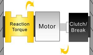 what is reaction torque sensor