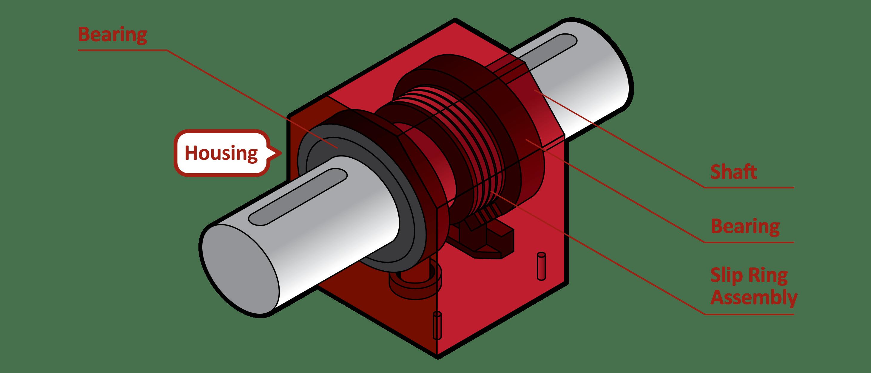 rotary torque transducer sensor working principle